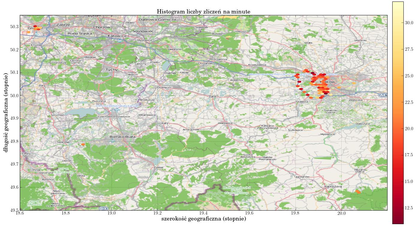 Openstreetmap maps in Python · Michał Rawlik